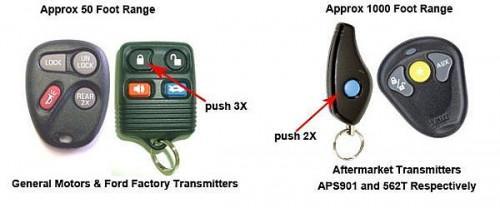 Slik handler for en Remote Car Starter