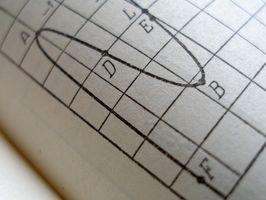 Hvordan tegne grafen Kalkulator Emulatorer for en mobiltelefon